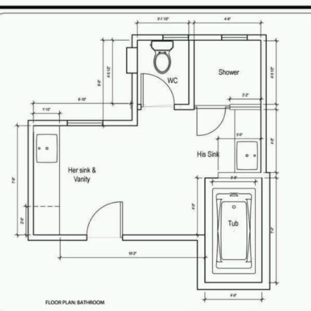 Bathroom ergonomics best bathroom 2017 for Ergonomic designs bathroom