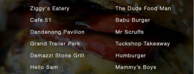 Burgers Of Melbourne (cover image)