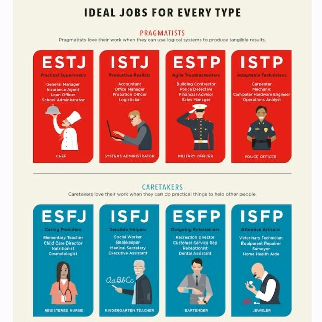 2 ideal job